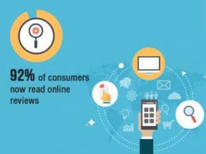Beginners Guide to Monitoring Your Online Business Reputation - JJ Social Light - Atlanta, GA